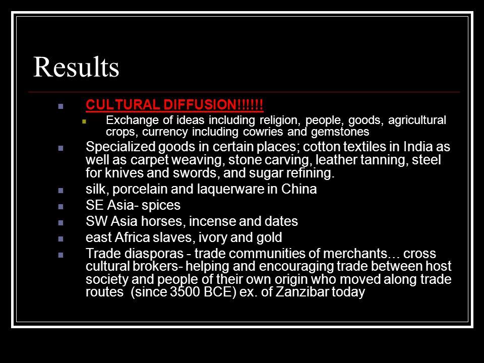 Results CULTURAL DIFFUSION!!!!!!