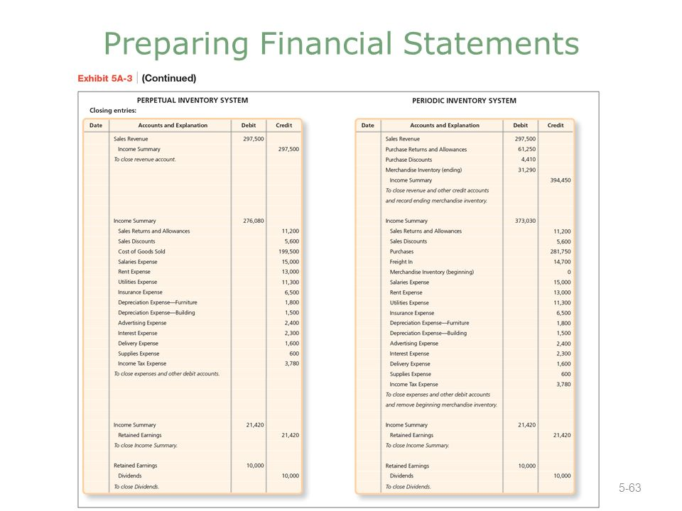quarterly preparation of financial statements and Learn about the insurance reporting services offered including naic statement preparation and •statutory basis financial statements - jlk rosenberger .
