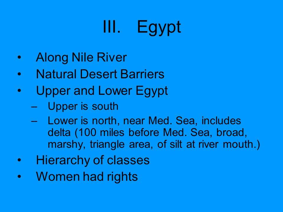 Egypt Along Nile River Natural Desert Barriers Upper and Lower Egypt