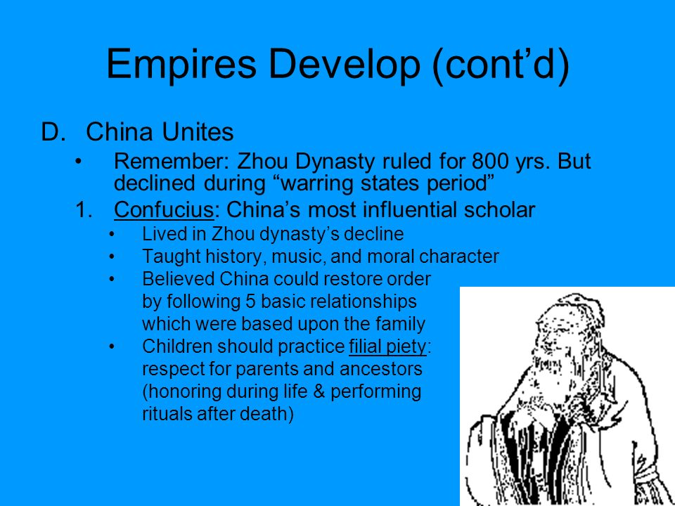 Empires Develop (cont'd)
