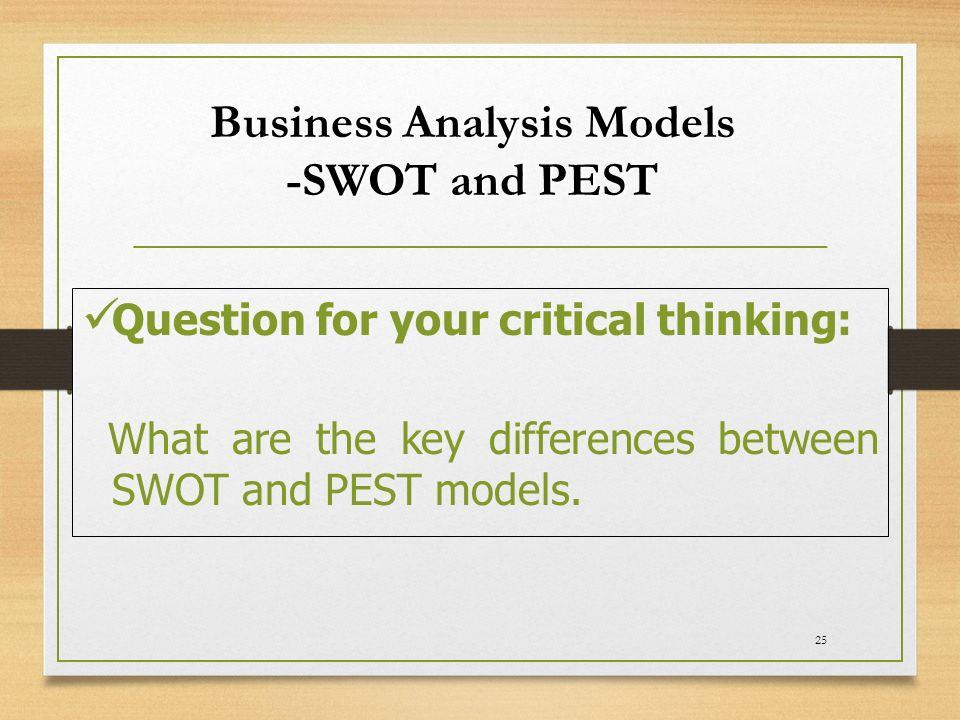 critical thinking at work analysis 22082018 organizational dynamics, group leadership - critical analysis of group work.