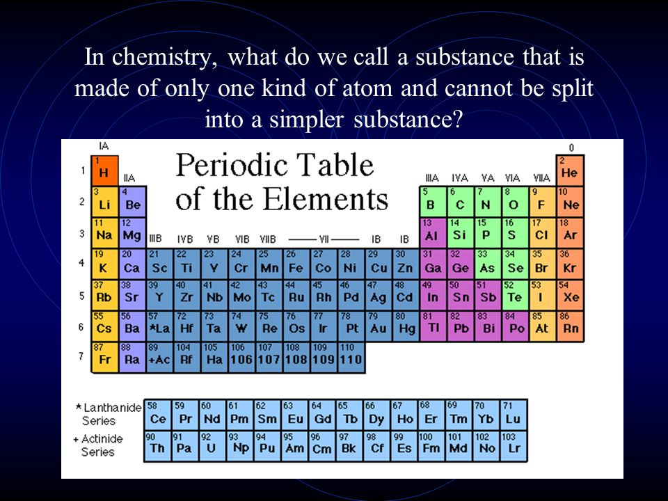 In chemistry, what do we call a substance that is made of only one kind of atom and cannot be split into a simpler substance