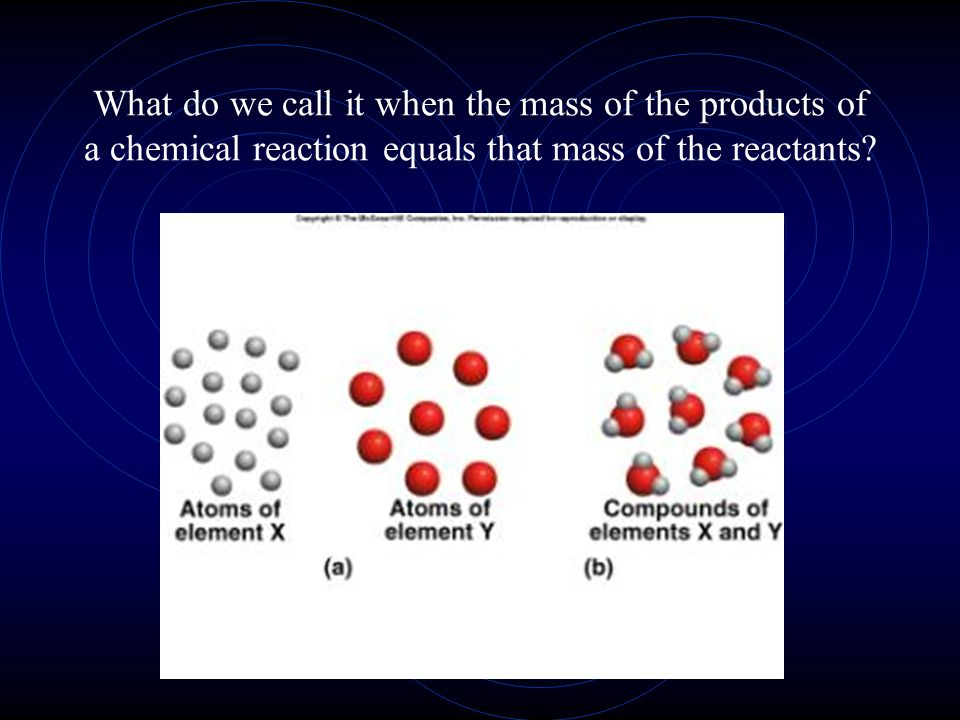What do we call it when the mass of the products of a chemical reaction equals that mass of the reactants