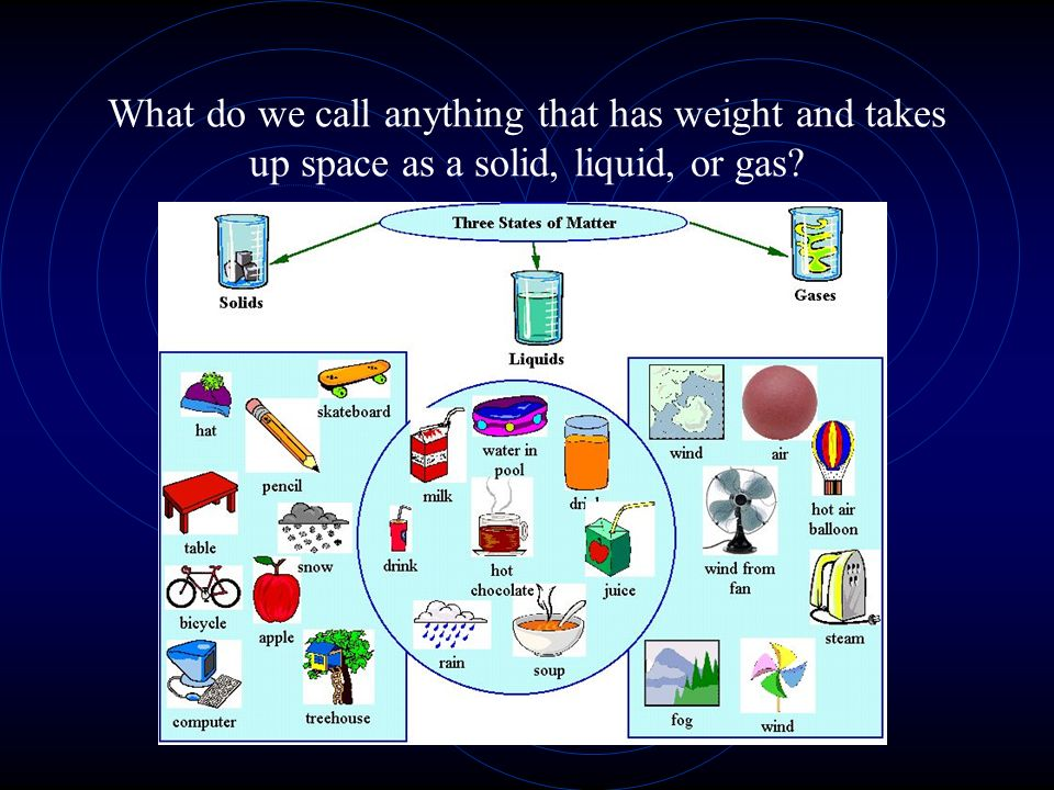 What do we call anything that has weight and takes up space as a solid, liquid, or gas