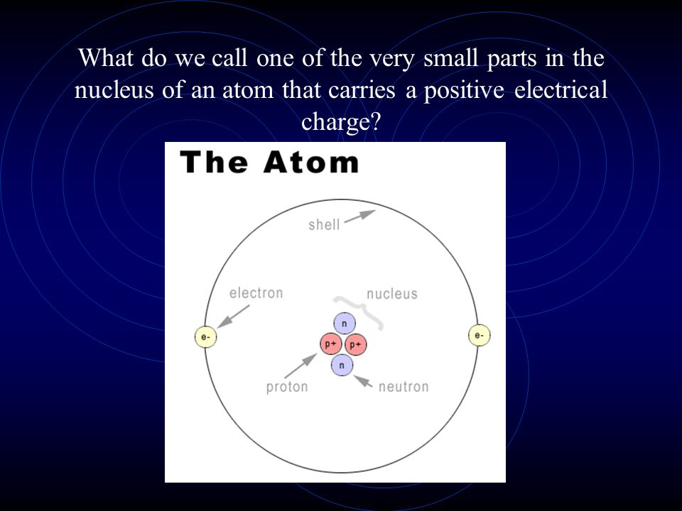 What do we call one of the very small parts in the nucleus of an atom that carries a positive electrical charge