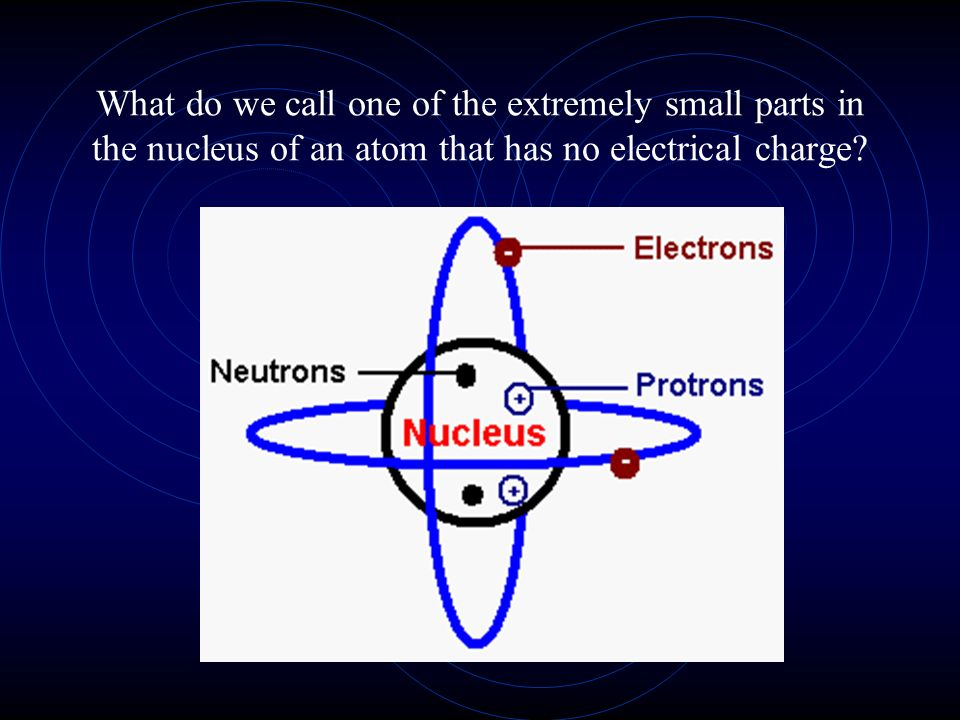 What do we call one of the extremely small parts in the nucleus of an atom that has no electrical charge