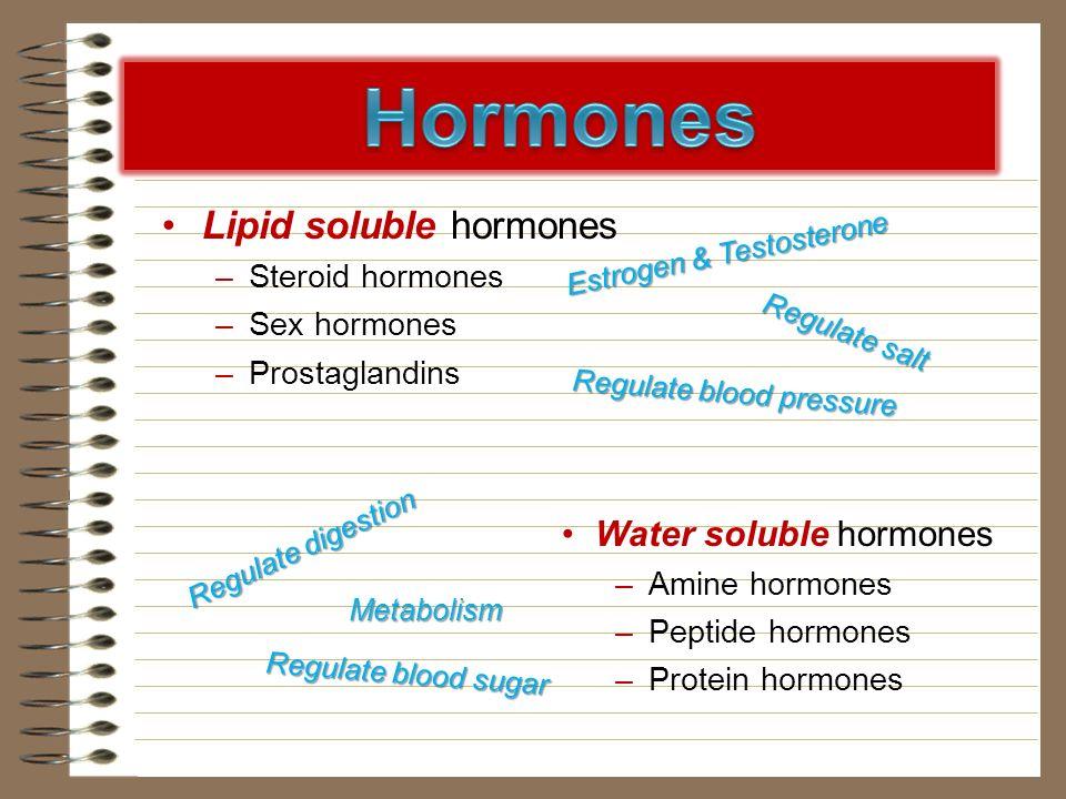 Hormones Lipid soluble hormones Water soluble hormones