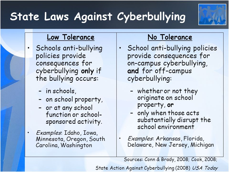 cyberbullying abuse and new york state Finding a school in your state  drug abuse & addiction / cyber bullying and addiction in teenagers  teen victims of cyberbullying more likely to abuse drugs.