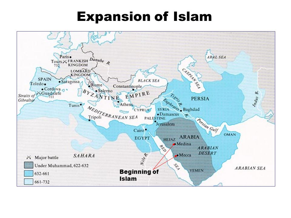 Expansion of Islam Beginning of Islam
