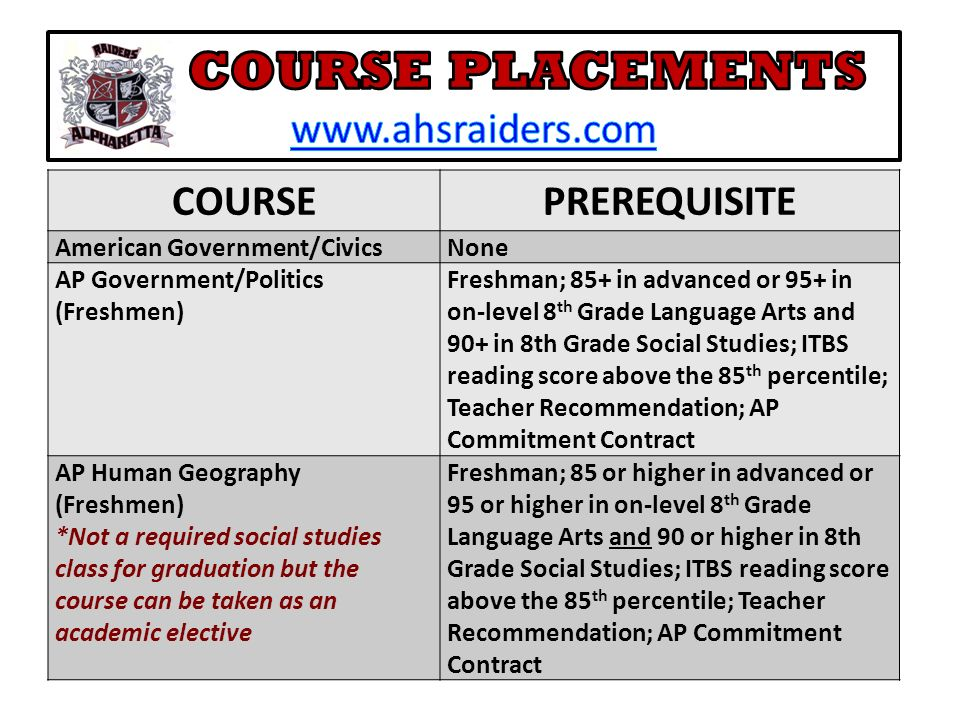 COURSE PLACEMENTS