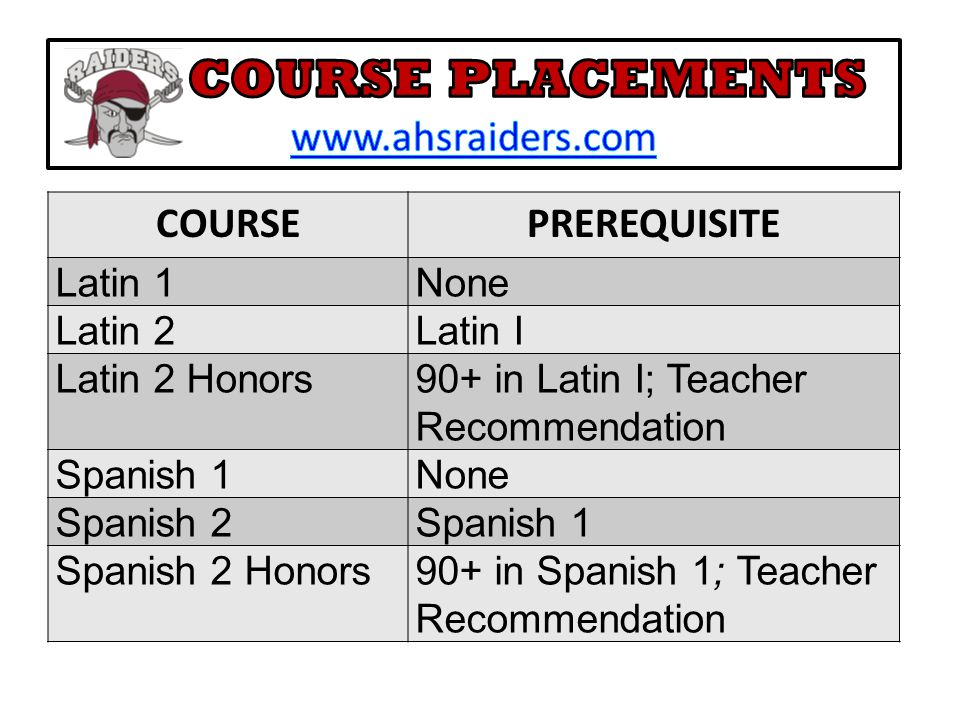 Healthy Lifestyle Spanish Speaking Exam