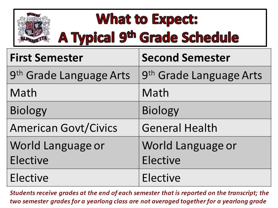 What to Expect: A Typical 9th Grade Schedule