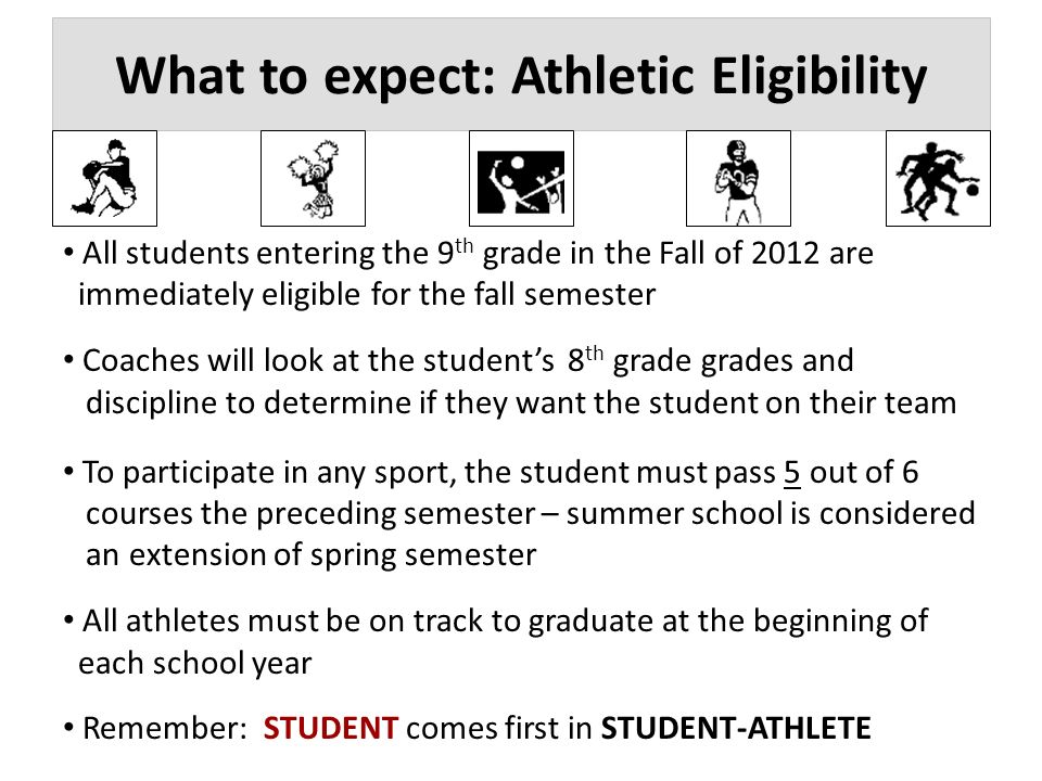 What to expect: Athletic Eligibility
