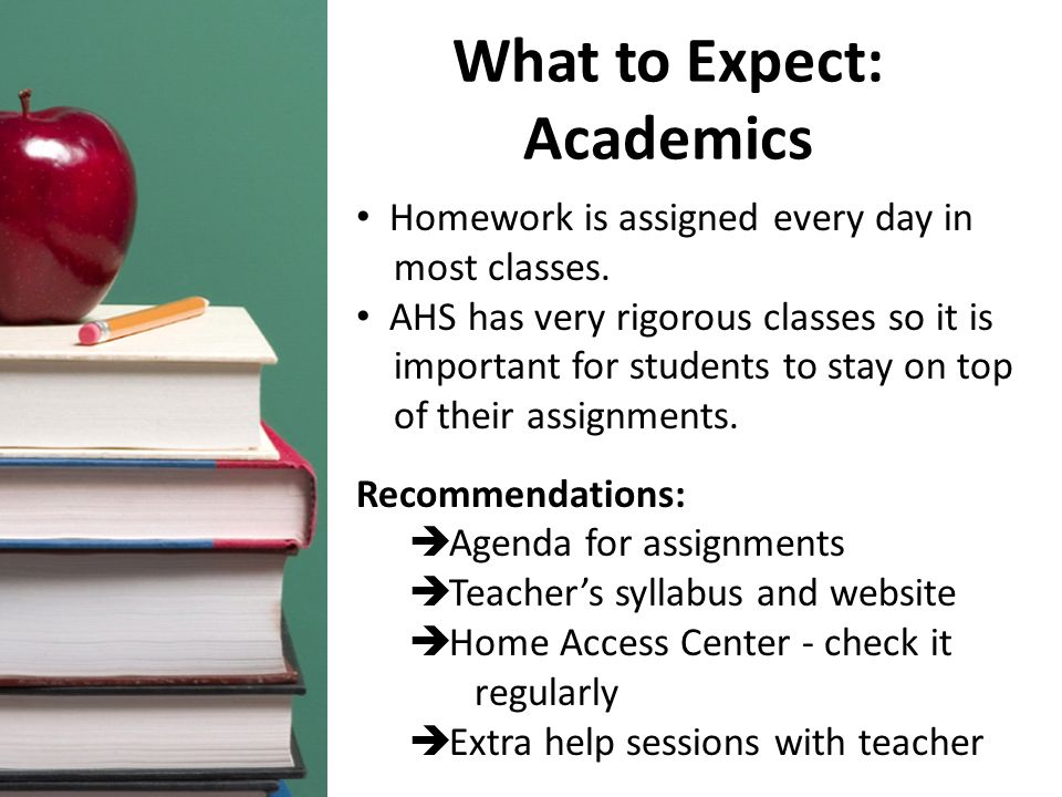 What to Expect: Academics