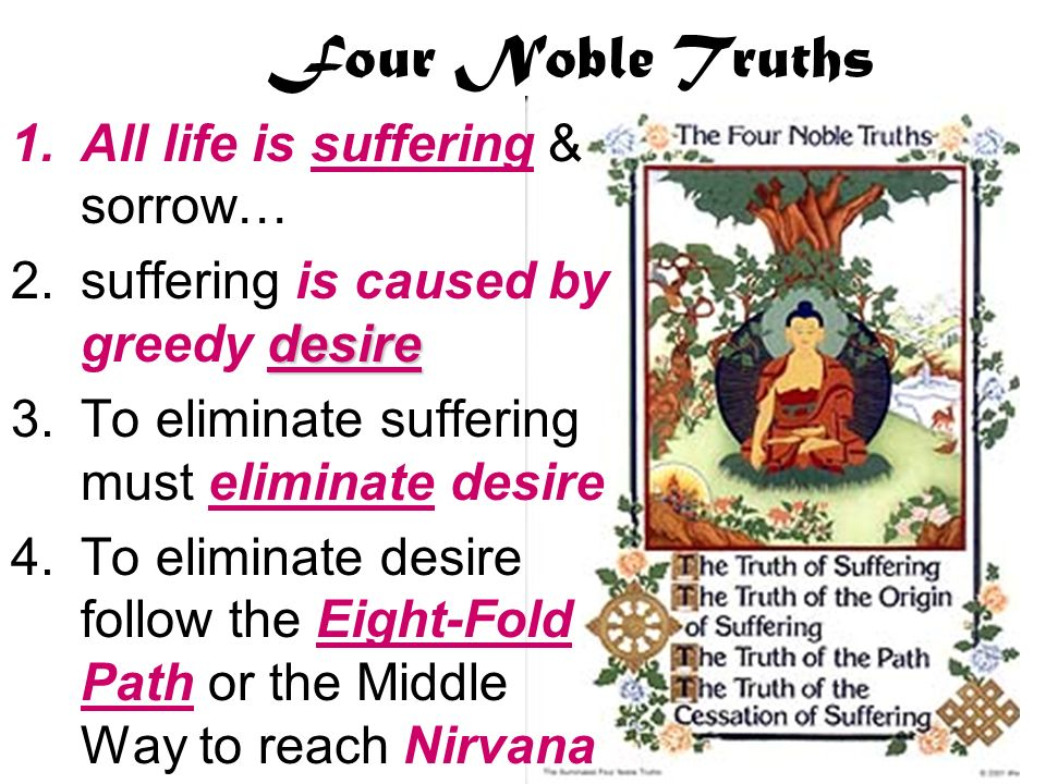Four Noble Truths All life is suffering & sorrow…