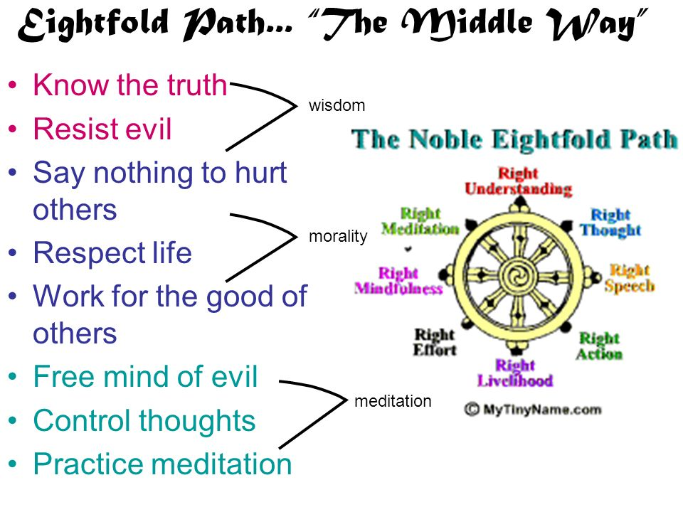 Eightfold Path... The Middle Way