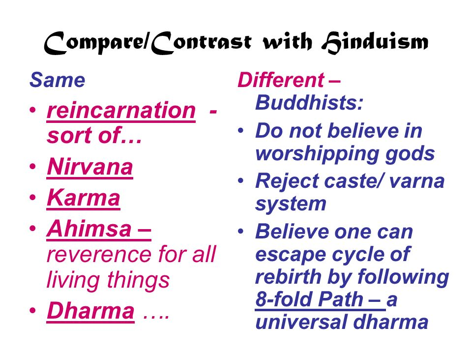 Compare/Contrast with Hinduism