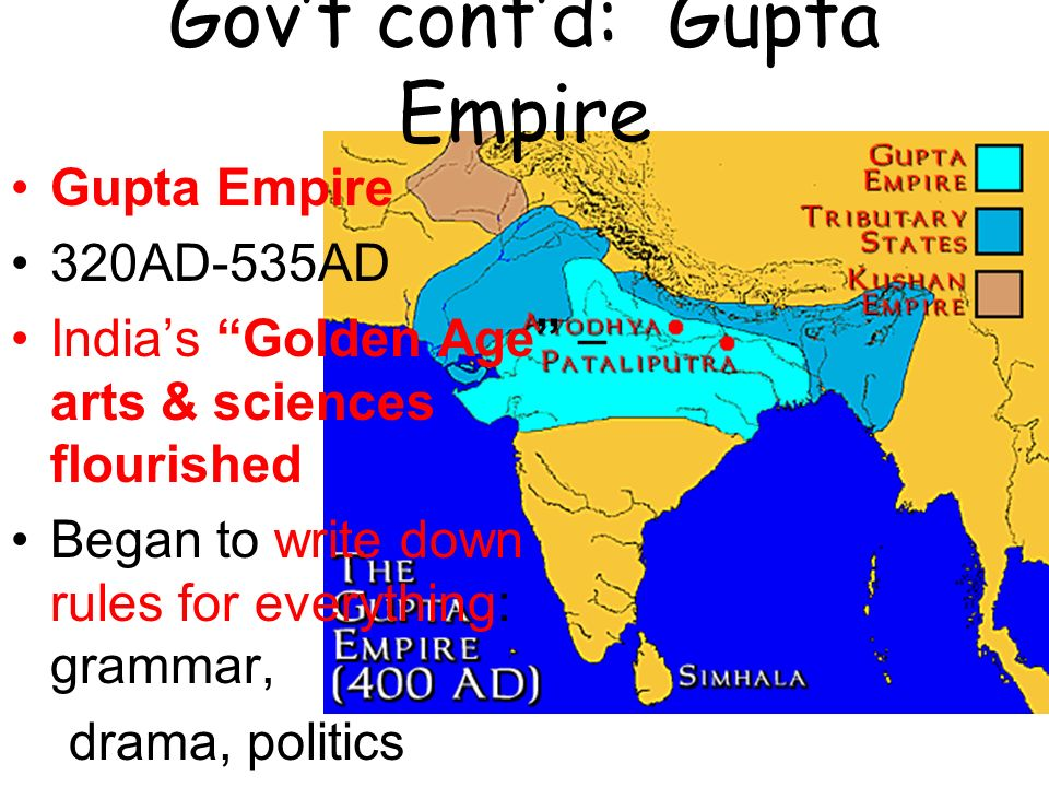 Gov't cont'd: Gupta Empire