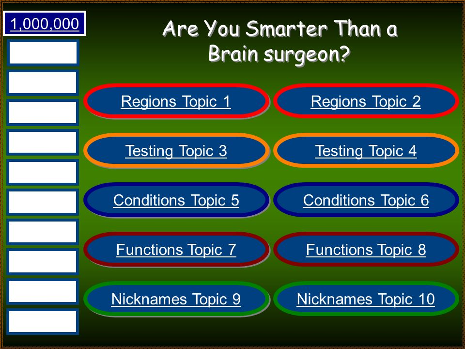 Are You Smarter Than a Brain surgeon