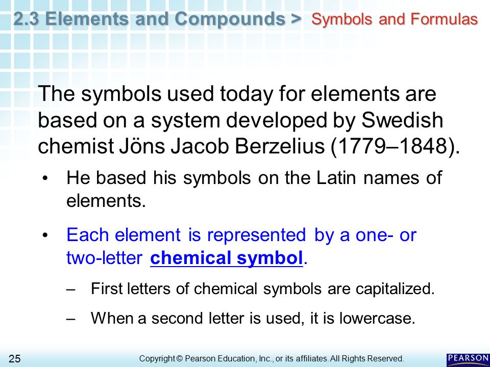 Symbols and Formulas The symbols used today for elements are based on a system developed by Swedish chemist Jöns Jacob Berzelius (1779–1848).