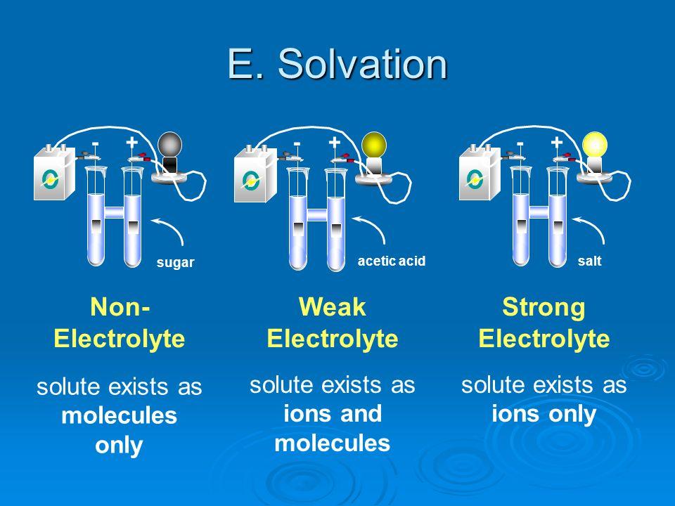 E. Solvation Non- Electrolyte Weak Electrolyte Strong Electrolyte