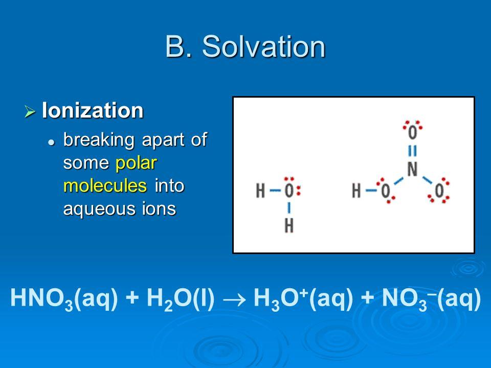 HNO3(aq) + H2O(l)  H3O+(aq) + NO3–(aq)