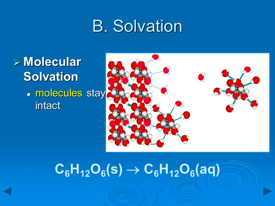 B. Solvation C6H12O6(s)  C6H12O6(aq) Molecular Solvation