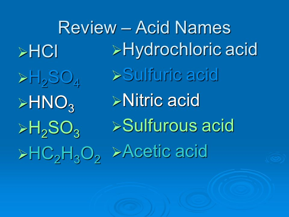 Review – Acid Names HCl. H2SO4. HNO3. H2SO3. HC2H3O2. Hydrochloric acid. Sulfuric acid. Nitric acid.