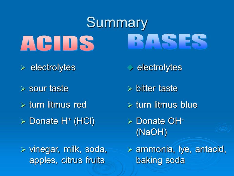 Summary BASES ACIDS electrolytes  electrolytes sour taste