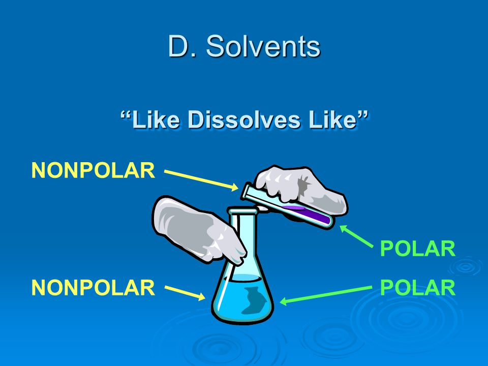 D. Solvents Like Dissolves Like NONPOLAR POLAR