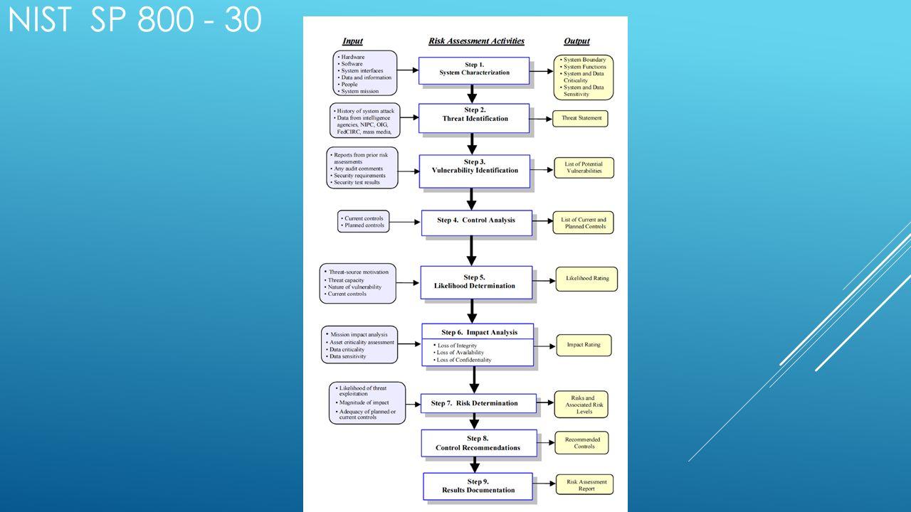 grc governance risk compliance pdf
