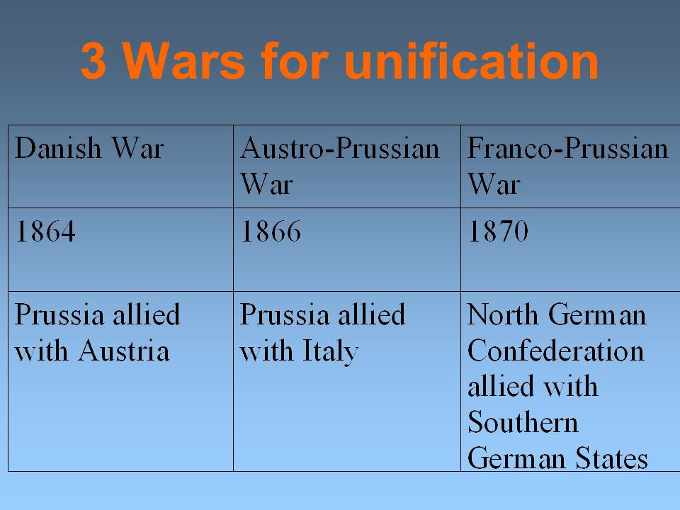 3 Wars for unification