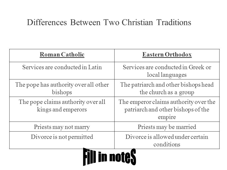 Differences Between Two Christian Traditions