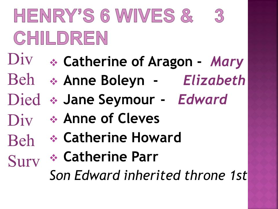 Henry's 6 wives & 3 Children