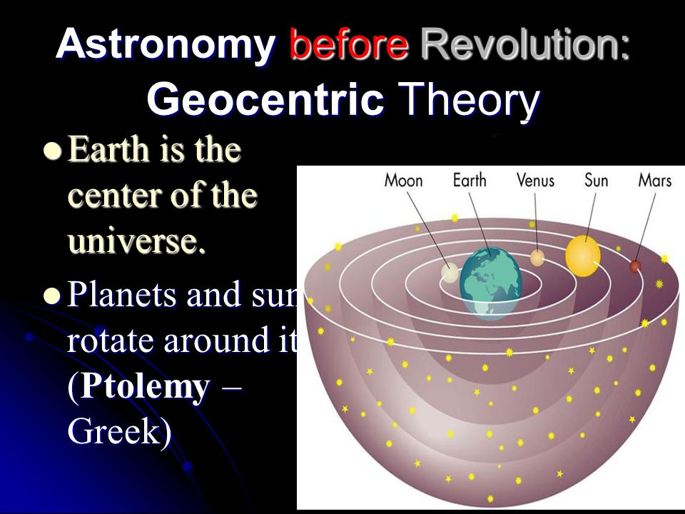 Astronomy before Revolution: Geocentric Theory