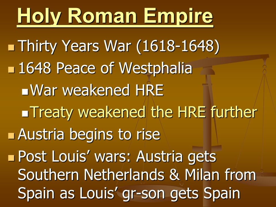 Holy Roman Empire Thirty Years War ( )