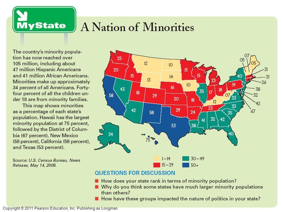 LO 5.3 Figure: A Nation of Minorities shows minorities as a percentage of each state's population.