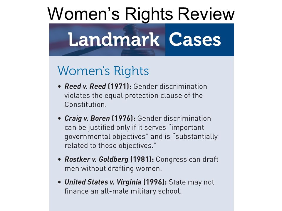Women's Rights Review