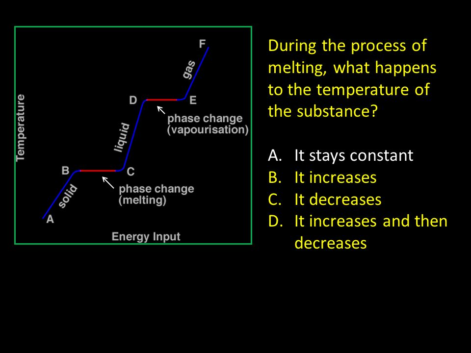 During the process of melting, what happens to the temperature of the substance