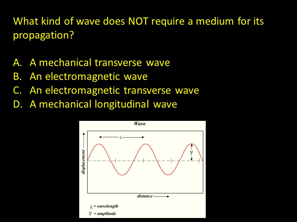 What kind of wave does NOT require a medium for its propagation