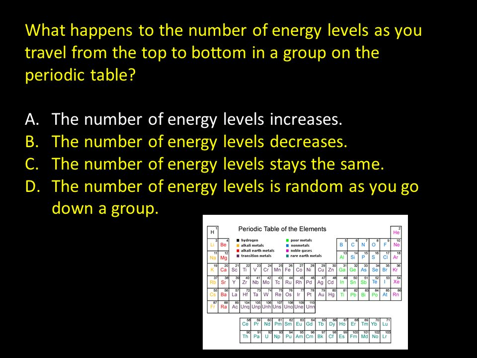 What happens to the number of energy levels as you travel from the top to bottom in a group on the periodic table