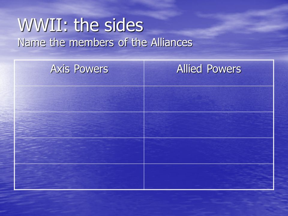 WWII: the sides Name the members of the Alliances