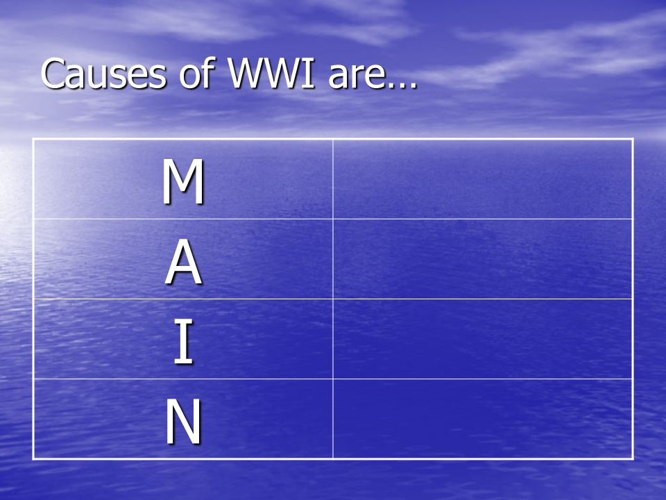Causes of WWI are… M A I N