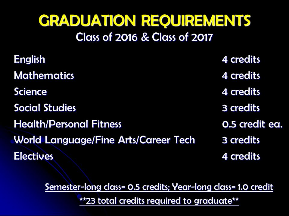 GRADUATION REQUIREMENTS Class of 2016 & Class of 2017