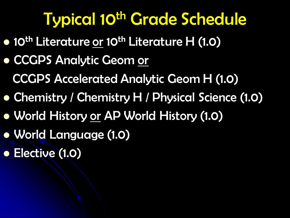 Typical 10th Grade Schedule