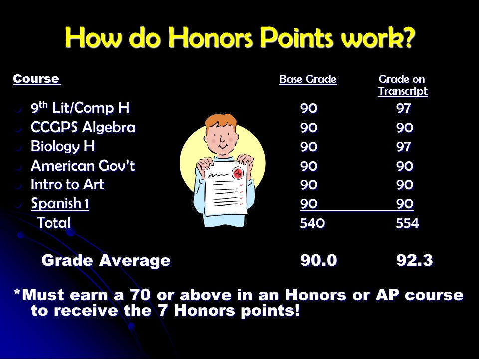How do Honors Points work