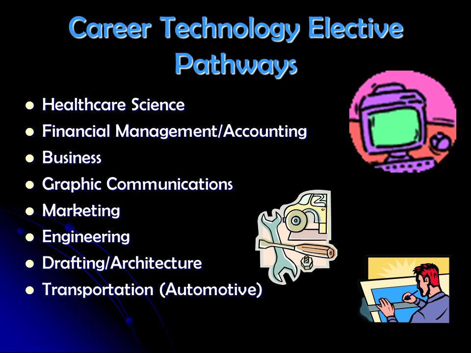 Career Technology Elective Pathways