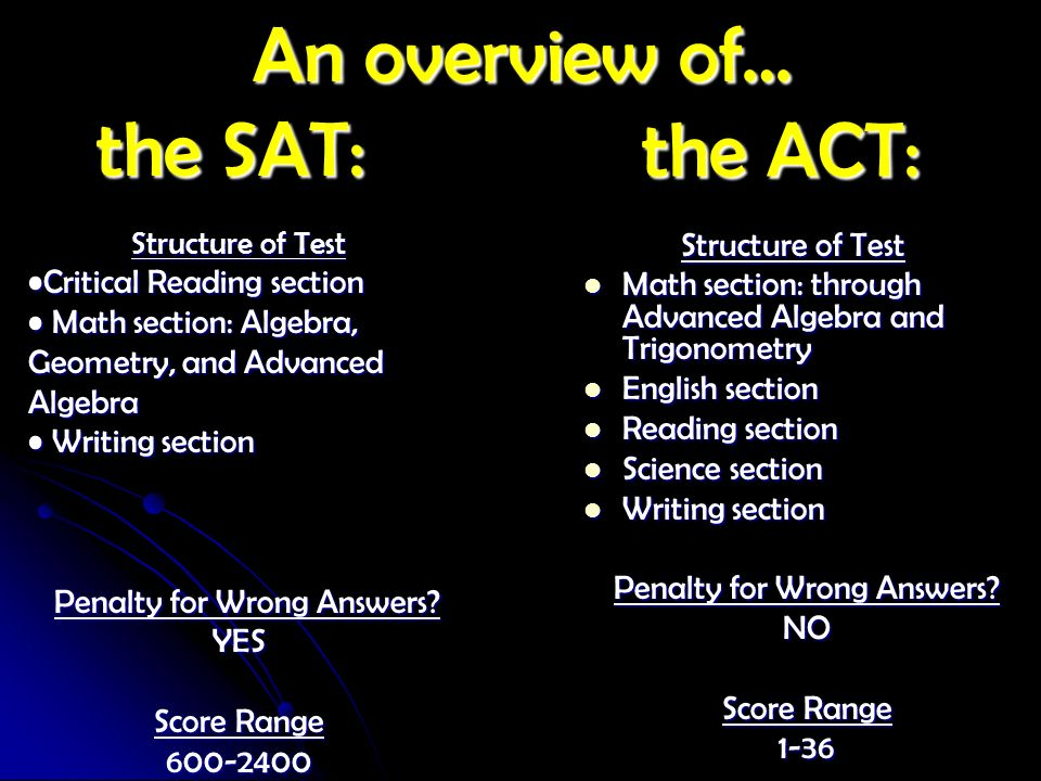 An overview of… the ACT: the SAT: Structure of Test
