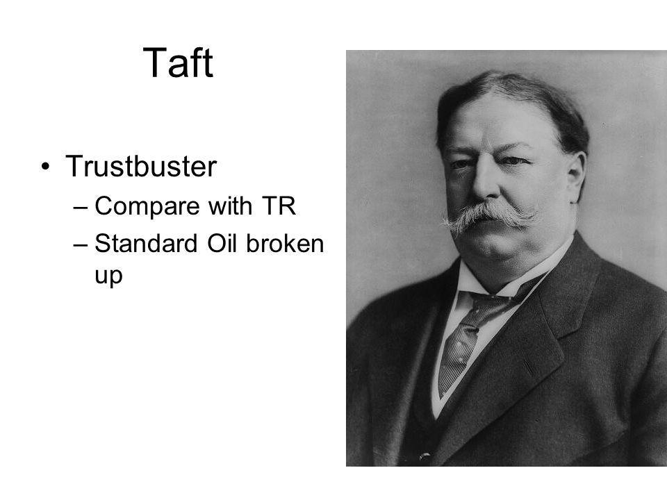 Taft Trustbuster Compare with TR Standard Oil broken up