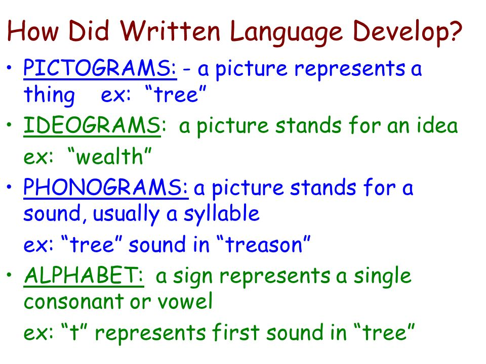 How Did Written Language Develop